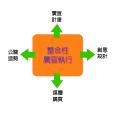 弘鼎國際事業有限公司景觀圖1