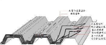 高傑工程行簡介圖2