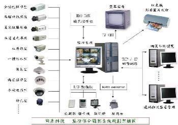 明彥科技有限公司簡介圖1