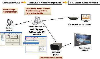 廣迅媒體數位科技有限公司簡介圖3