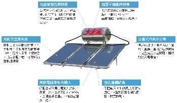「大宇宙太陽能」熱水器 是珍愛地球的好朋友簡介圖1