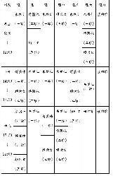 中壢宏濟中醫診所簡介圖1