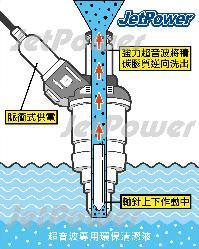 JET POWER 噴油嘴 測試清洗中心簡介圖2