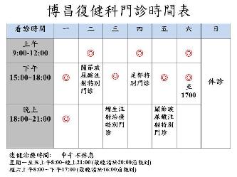 博昌復健科診所簡介圖1